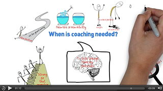 When is Coaching Needed